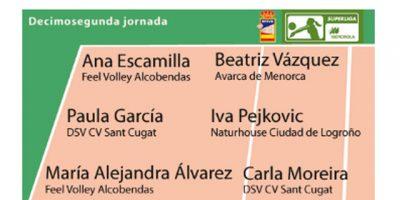 MVP jornada Superliga