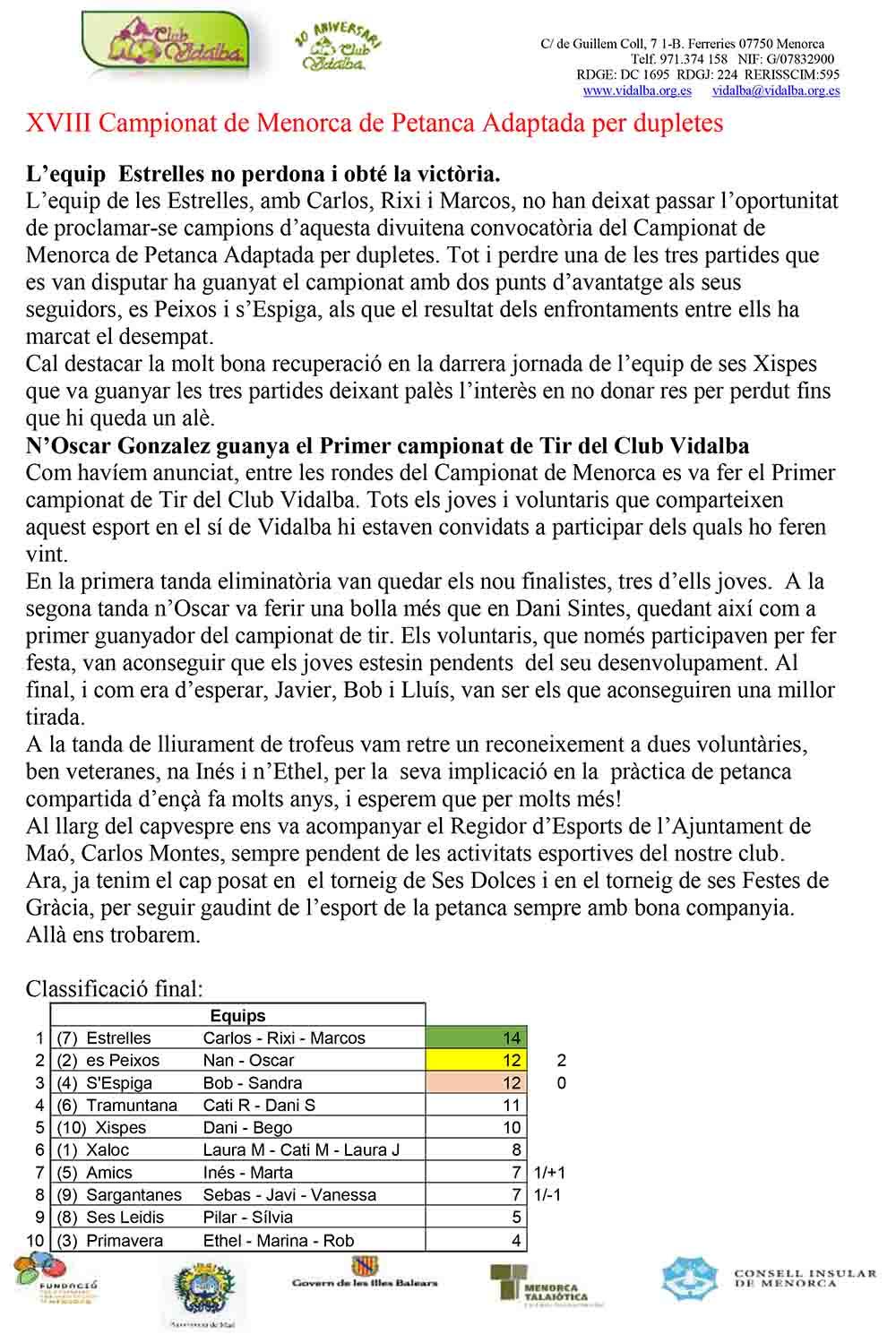 Finals XVIII Campionat de petanca adaptada