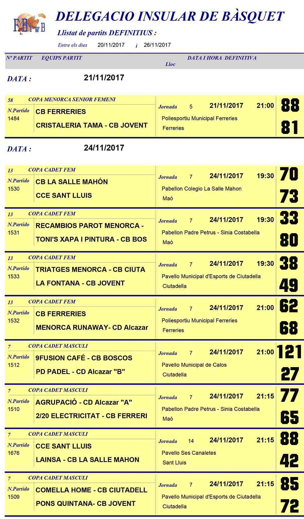 Resultats-Basquet-Menorca