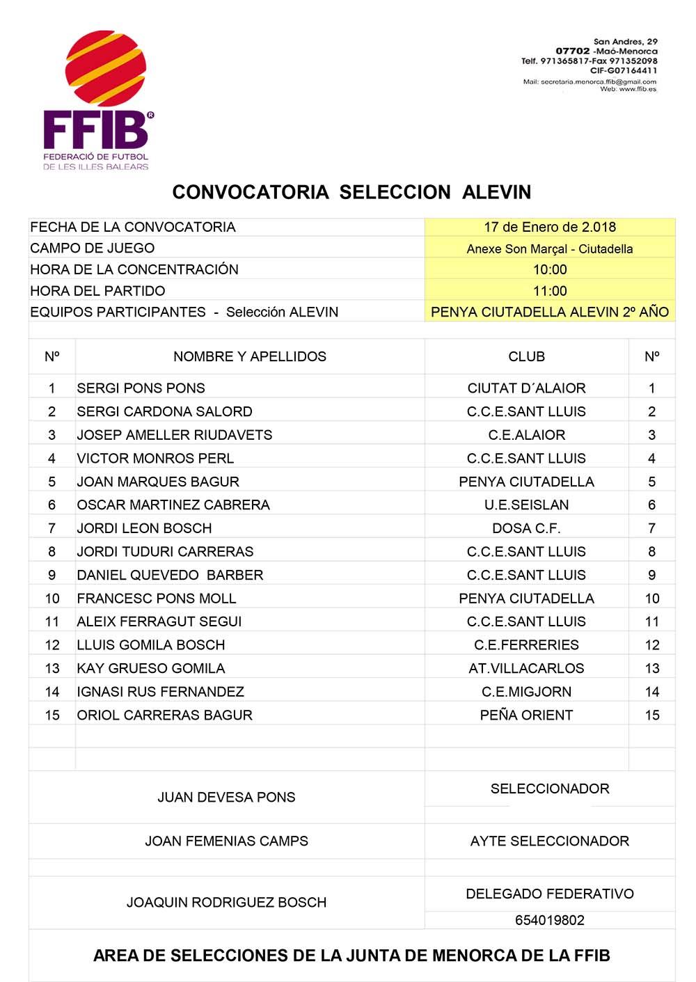 CONVOCATORIA SELECCIÓ ALEVI -180117