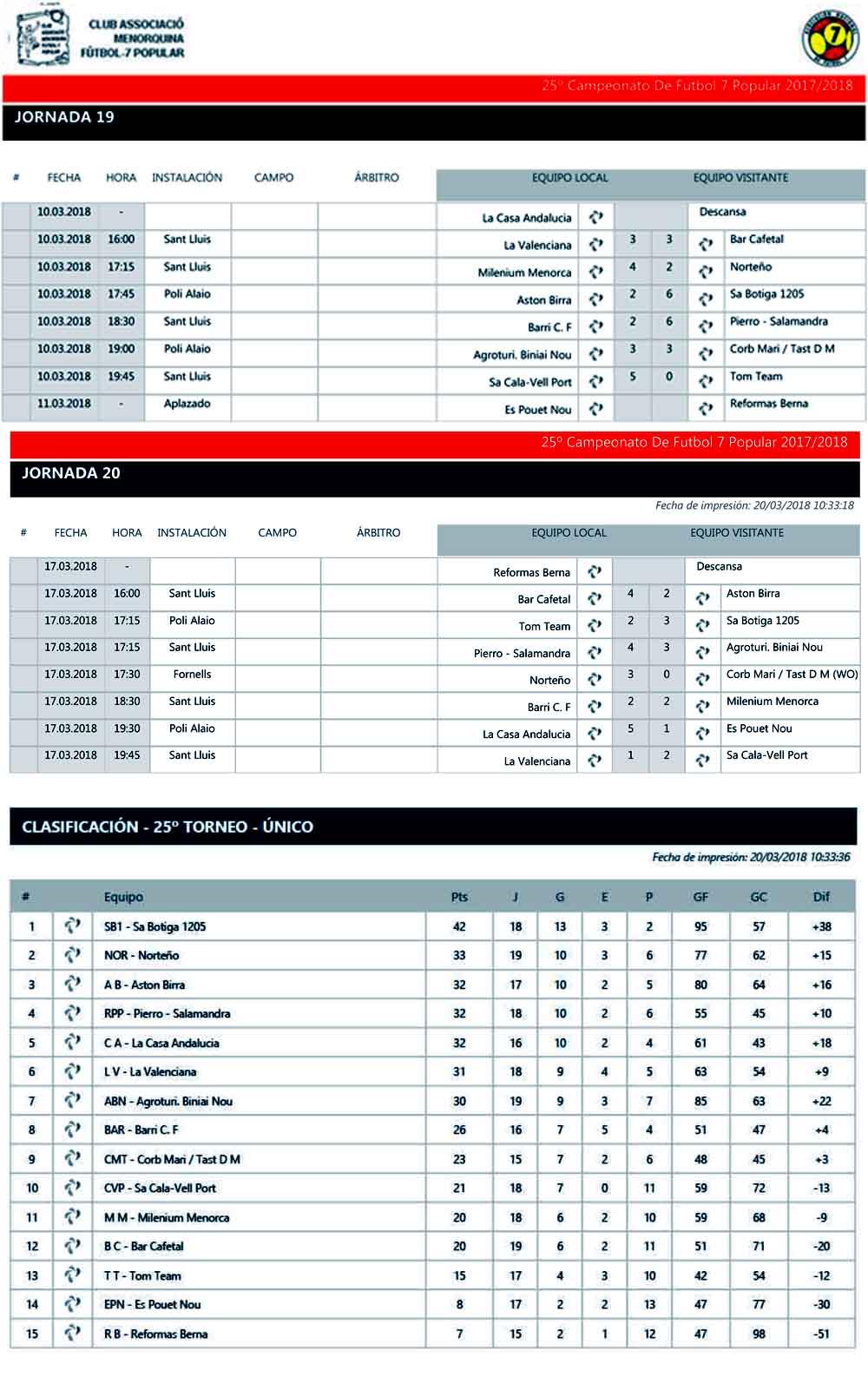 Clasi Futbol-7