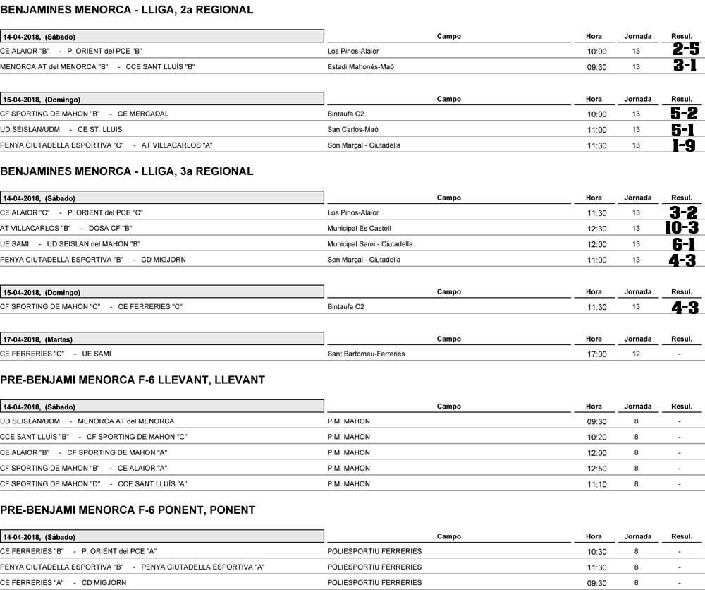 Resultados futbol Menorca