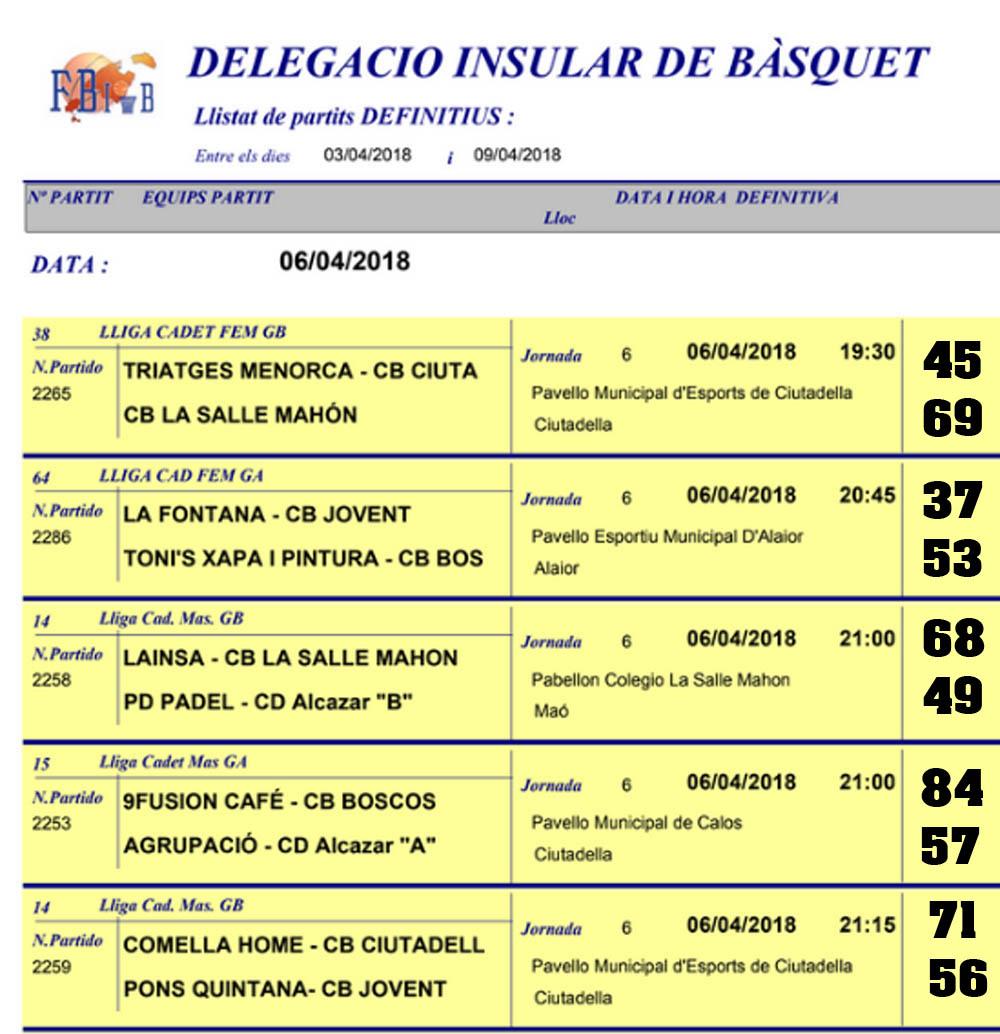 Resultats bàsquet Menorca