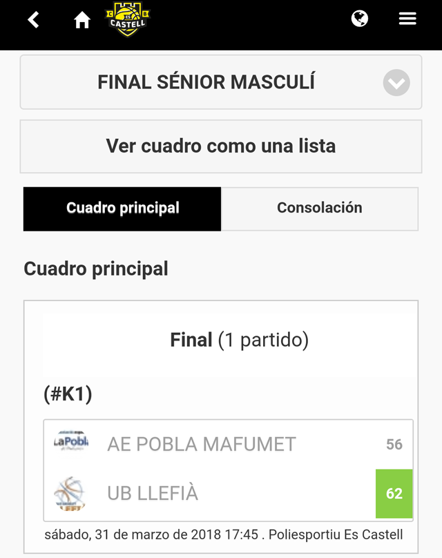 Torneig Bàsquet Es Castell-Ressultats Finals