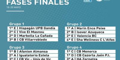 Cuadro Fases Final Ascenso LEB Plata