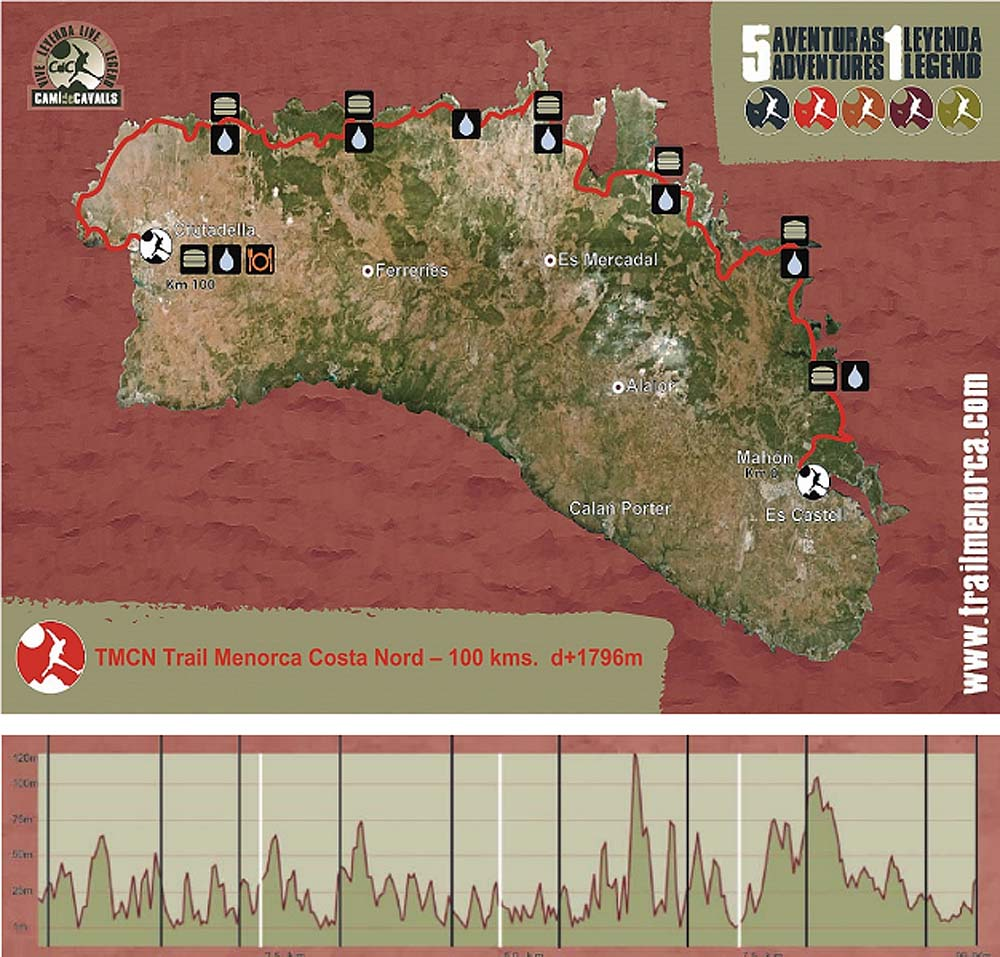 Mapa-perfil Compressport Trail Menorca CdC