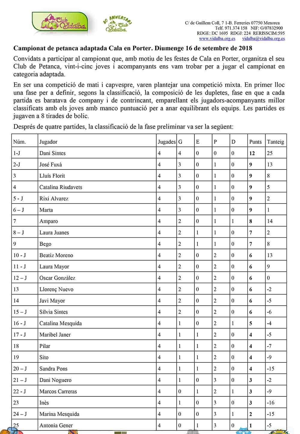 CAMPIONAT DE PETANCA CALA EN PORTER- 18-09-16
