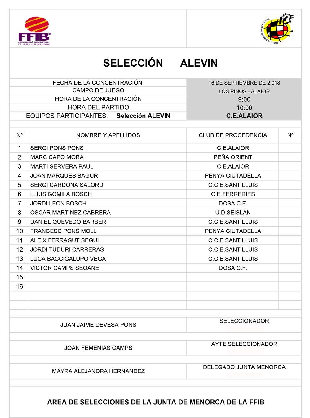 Convocatoria Selección ALEVIN 16-09