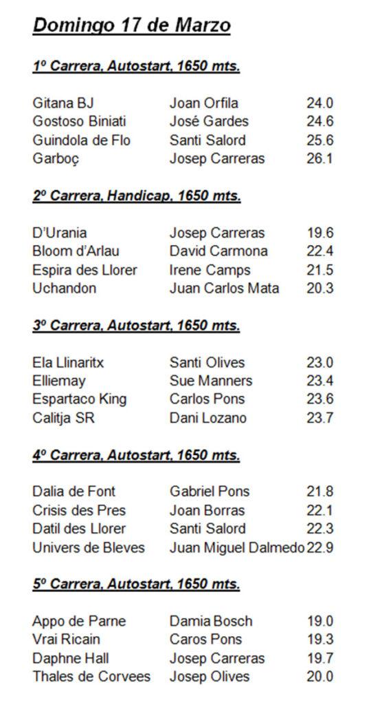 Resultats Carreras caballos_17M