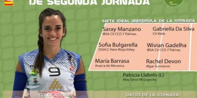 Maria Barrasa-MVP 2ª jornada