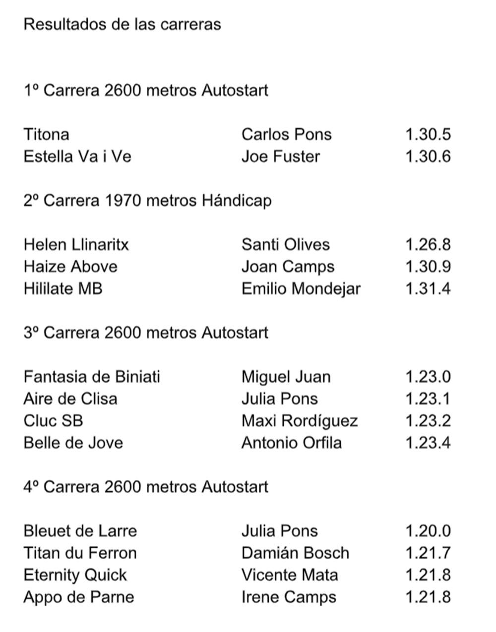 Resultats carreras Trot Mô