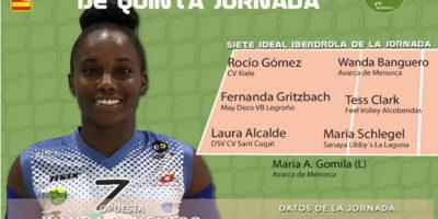 Wanda Banguero-MVP jornada