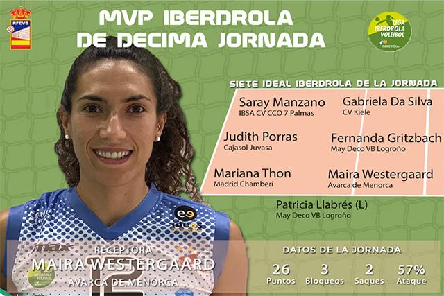 Maira Westergaard-MVP