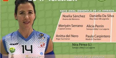 Noelia Sanchez-MVP jornada