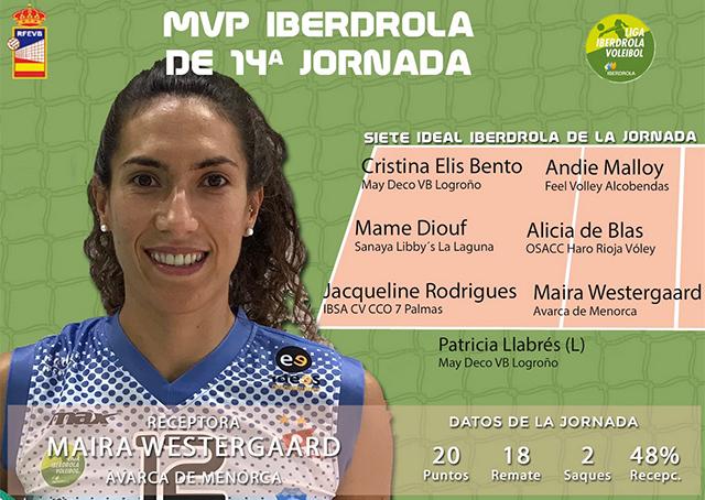 Maira Westergaard-MVP-14