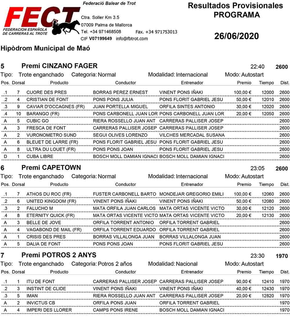 Resultats_Hipòdrom Municipal de Maó_26-06-2020