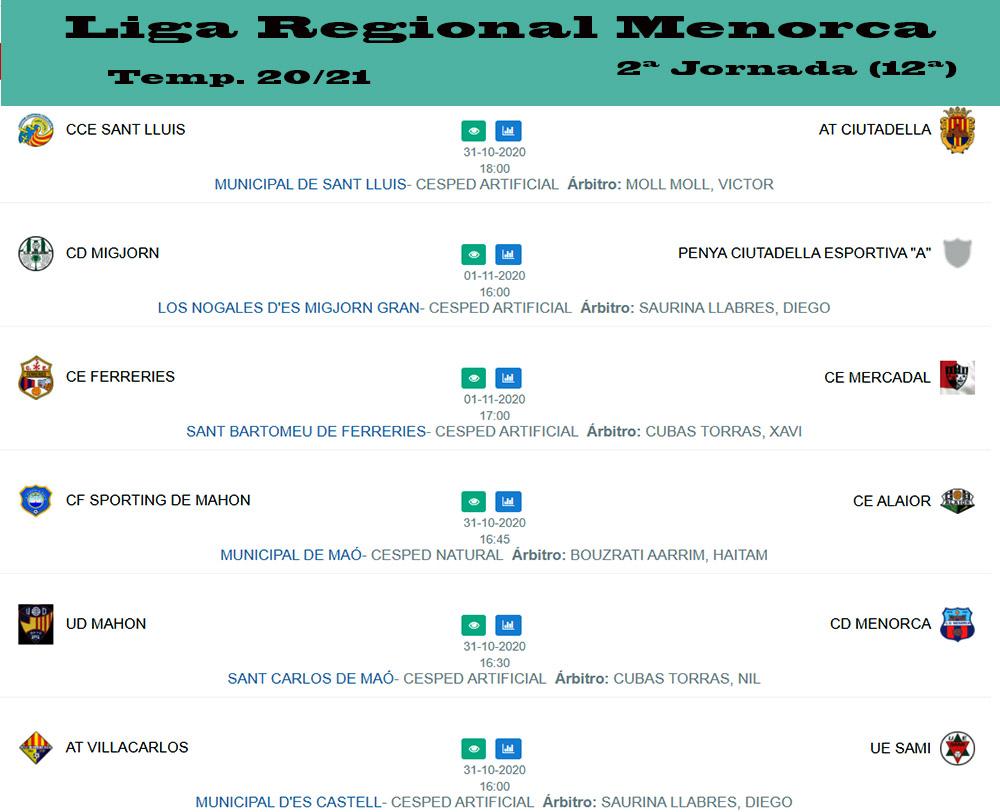 Resultados Regional