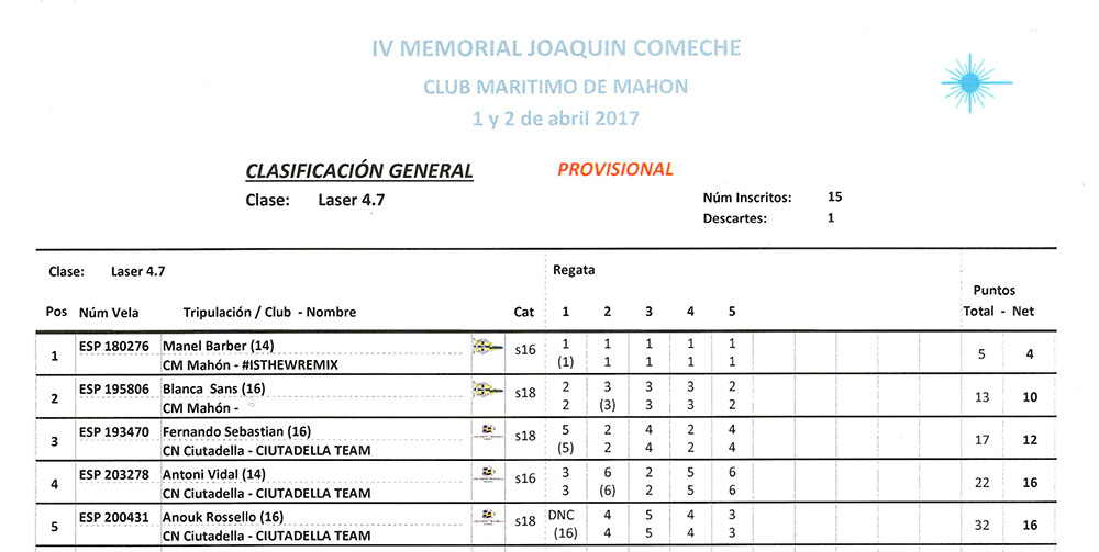 Clas-Memorial-Joaquín-Comeche-Laser