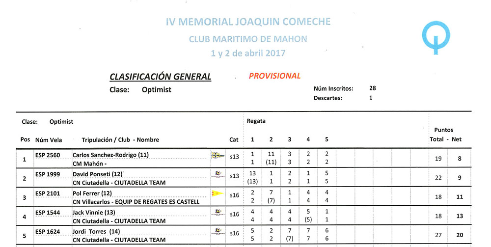 Clas-Memorial-Joaquín-Comeche-Optimist