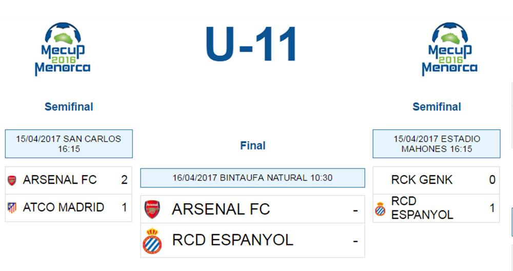 Clasificacion Mecup U-11 Final