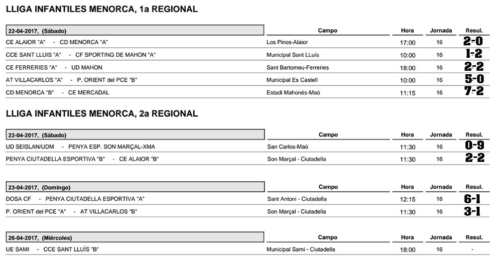 Resultats futbol de Menorca