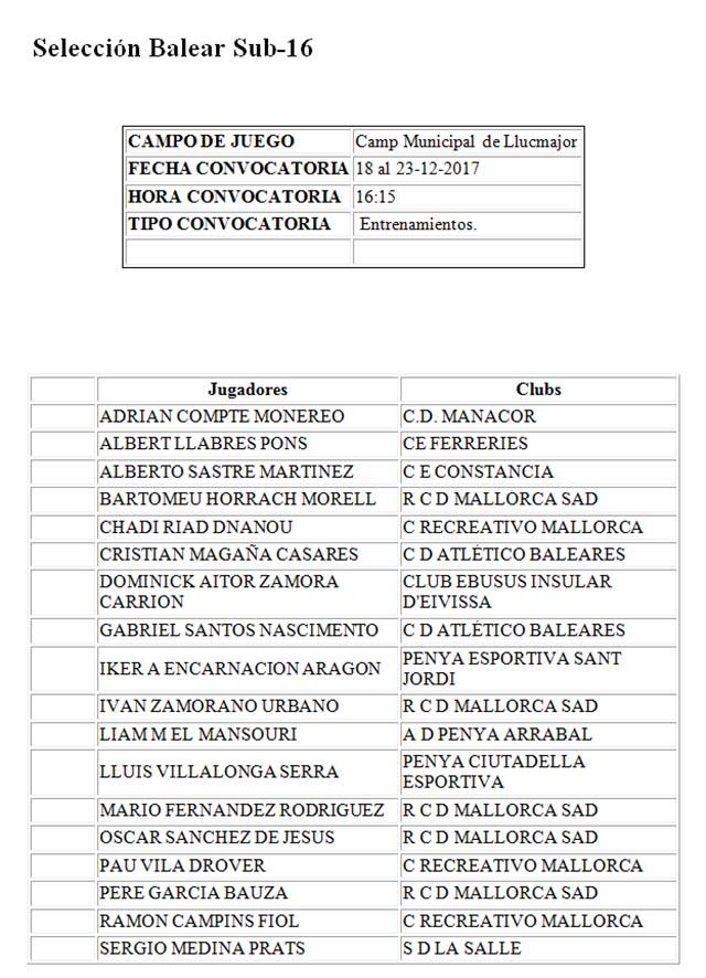 Listado sub 16 Illes Balears